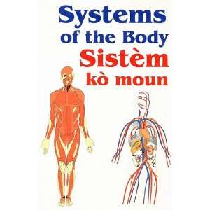 Systems of the Body/Sistem Ko Moun Anatomy in English and