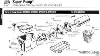 New Hayward Super Pump Impeller Part# SPX2607C