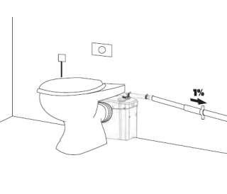 SANITRIT SILENCE   Trituratore scarico solo WC • SANIBROY